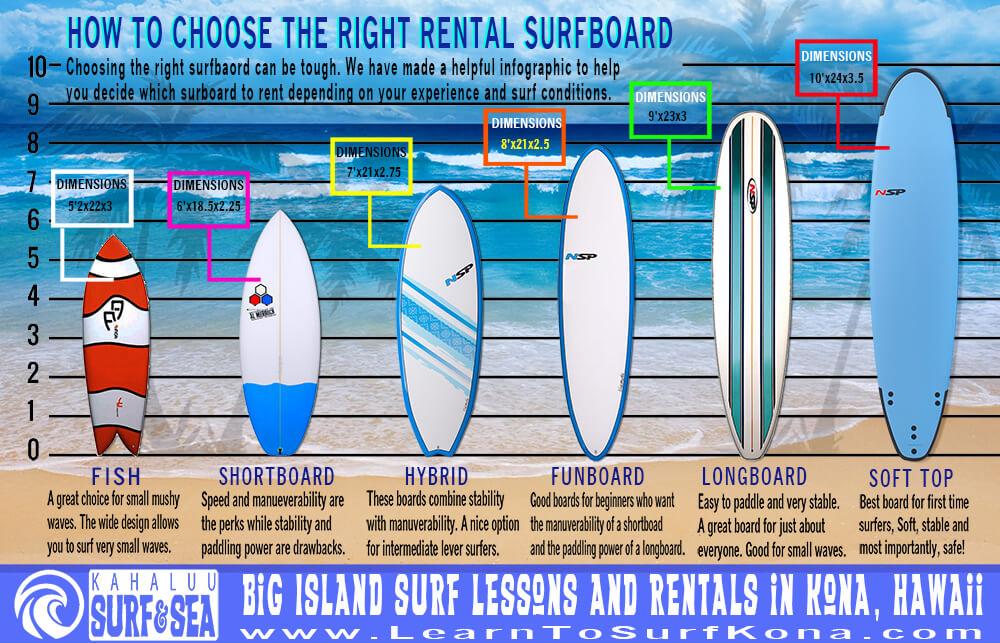 beginner surfboard